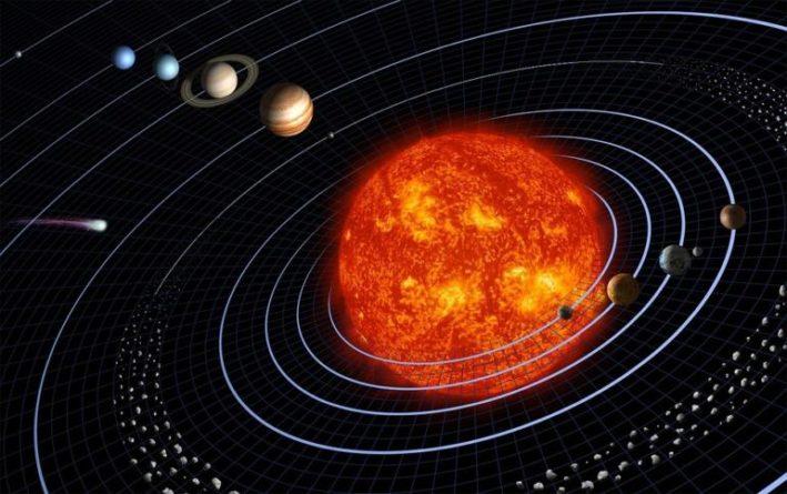 Planetární rezonance a vědomí