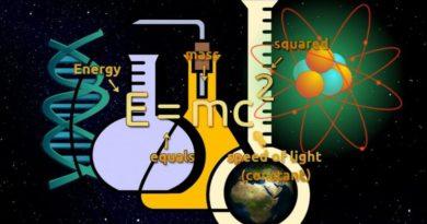 Vůle - energie - hmota