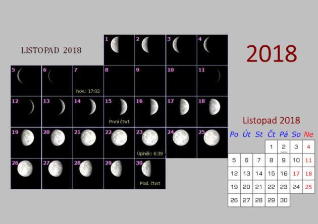Modrý úplněk 2018 a zatmění Měsíce